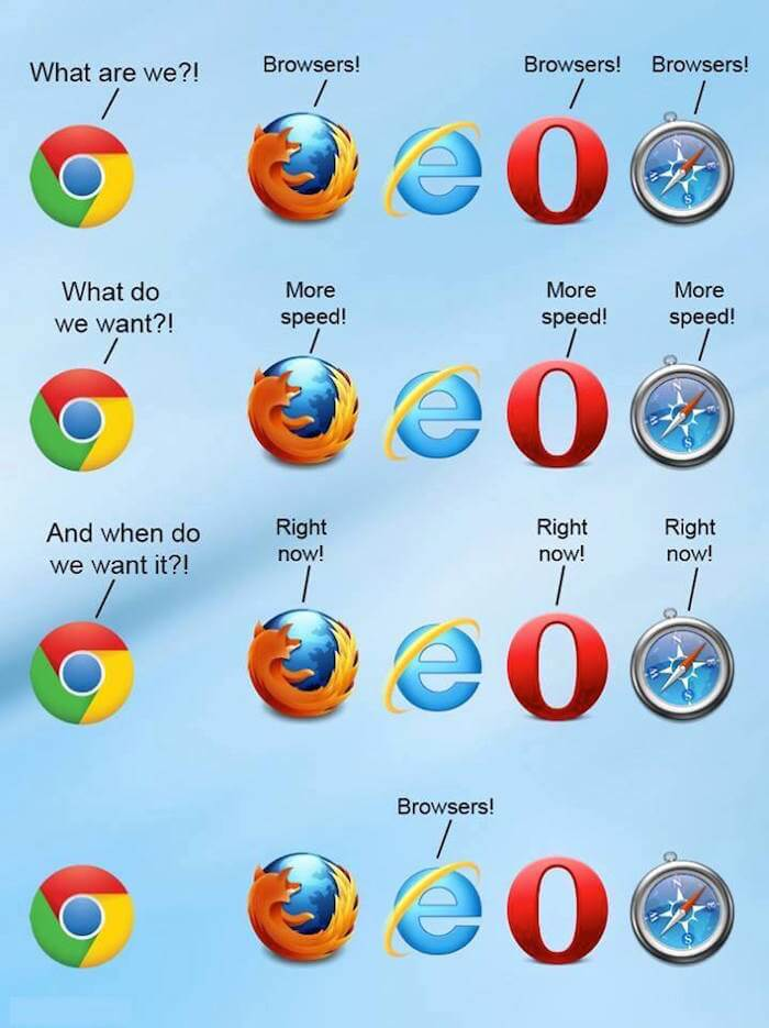 browser speed comparison chrome, firefox, ie, microsoft edge,