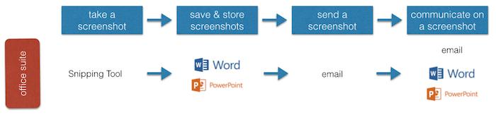 office workflow screenshots