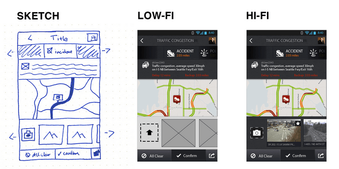 sketches website mockups and prototypes