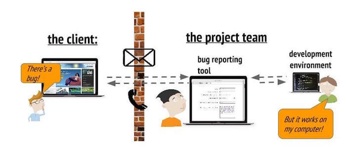 chat messengers bug tracking clients communication