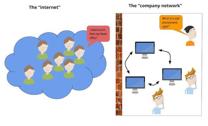 cloud vs on-premise hosting
