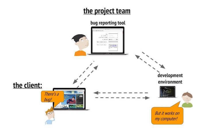 usersnap bug tracking with clients