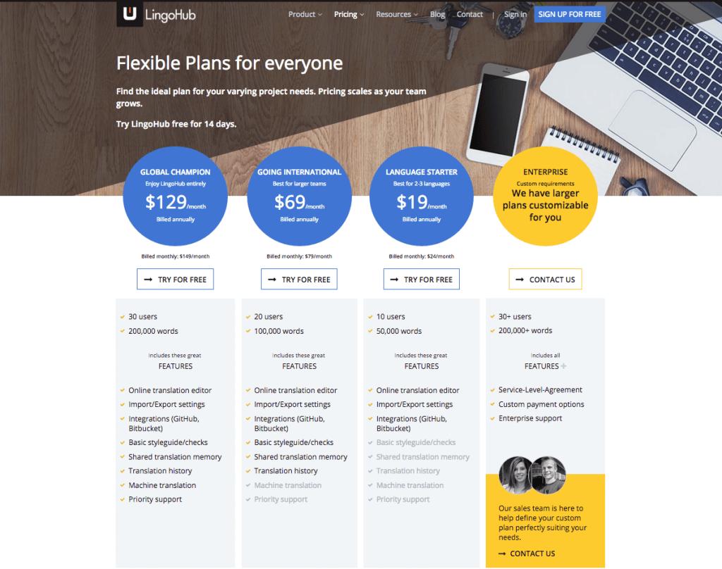 LingoHub pricing page