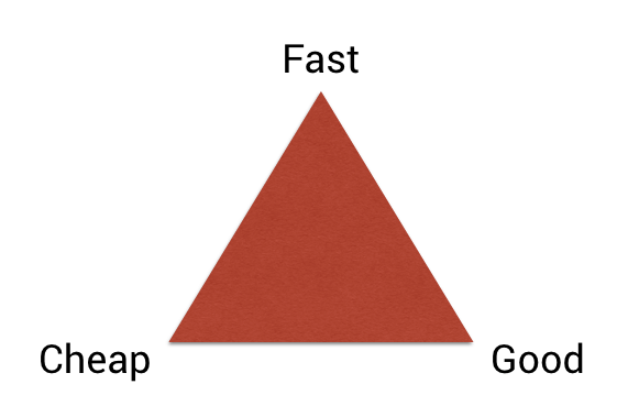 triangle fast cheap good