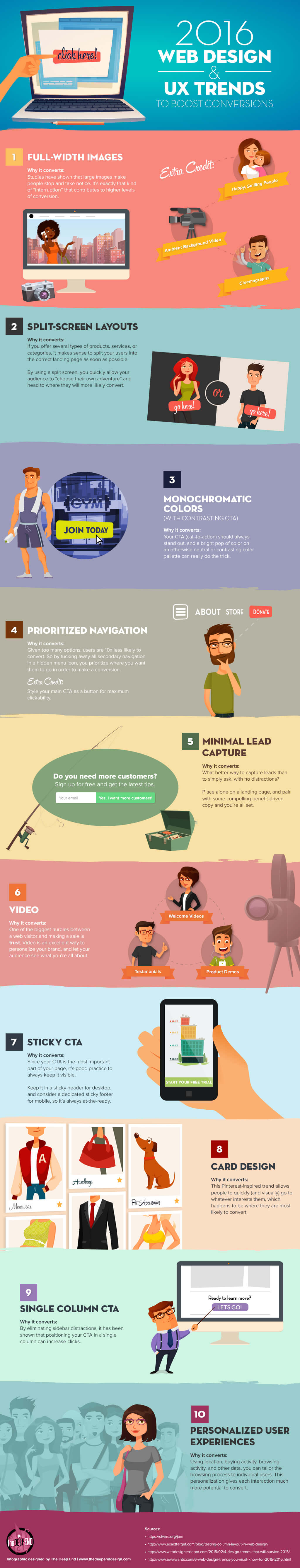 7 Infographics About Web Development And Design! - Usersnap