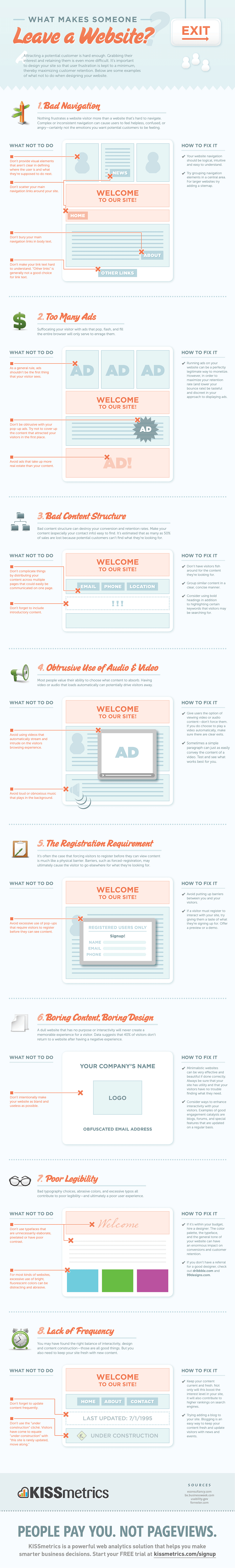 leaves-a-website-design-usability-infographic