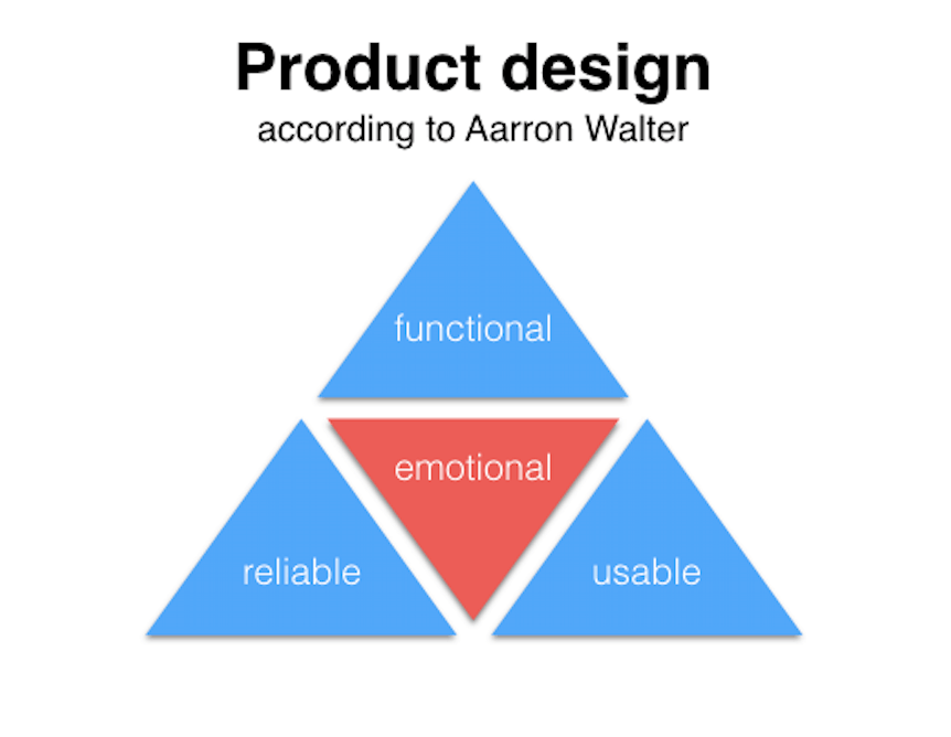 walter emotional design