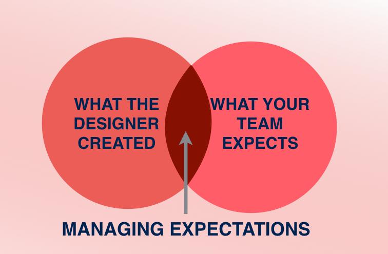 design-feedback-workflow